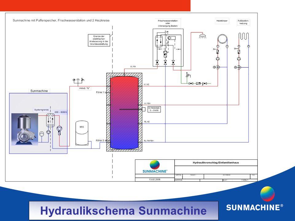 Hydraulikschema Sunmachine