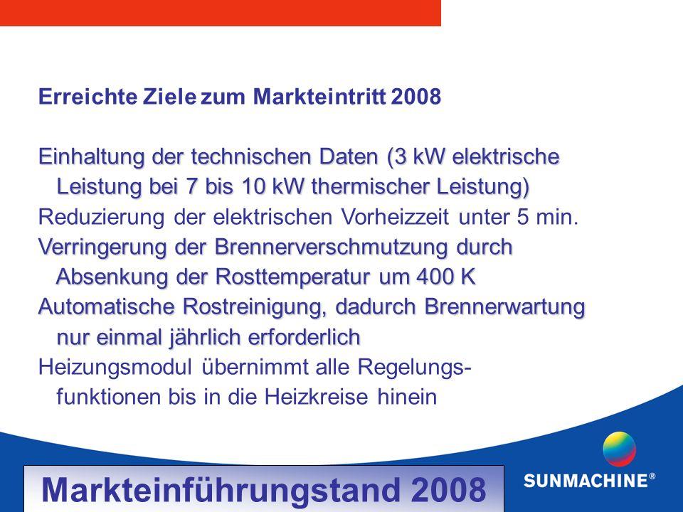 Markteinführungstand 2008