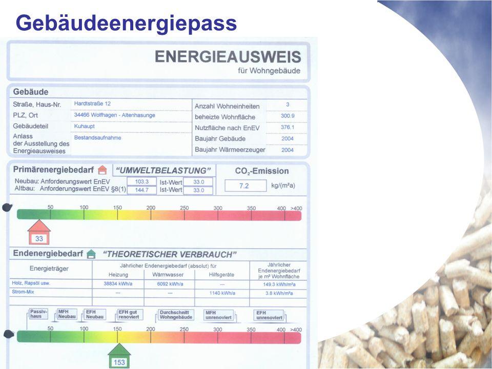 Gebäudeenergiepass