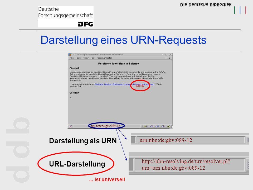 Darstellung eines URN-Requests