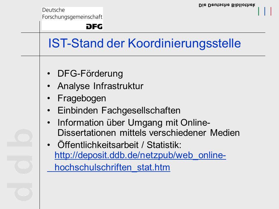 IST-Stand der Koordinierungsstelle