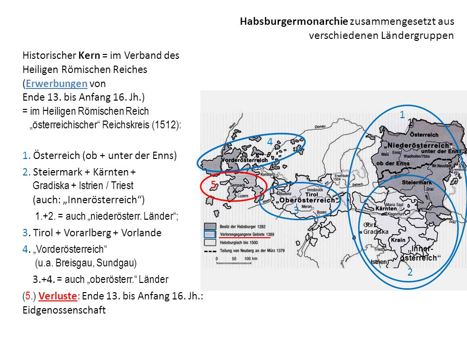 Habsburgermonarchie zusammengesetzt aus verschiedenen Ländergruppen