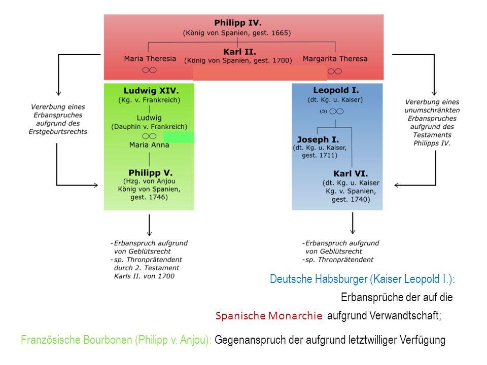 Deutsche Habsburger (Kaiser Leopold I. ):. Erbansprüche der auf die