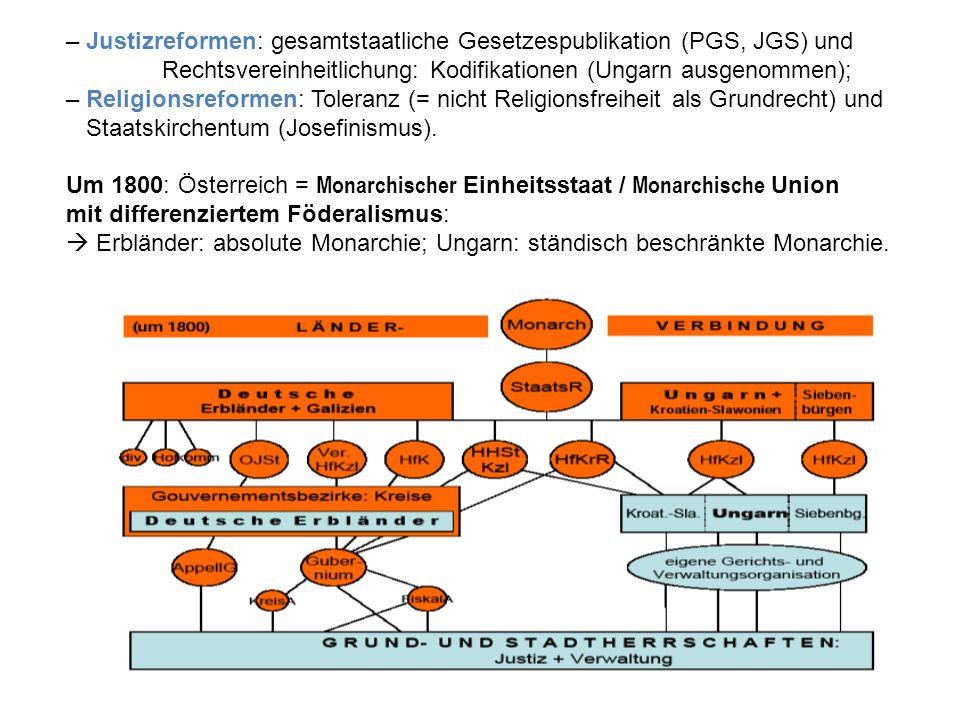 – Justizreformen: gesamtstaatliche Gesetzespublikation (PGS, JGS) und