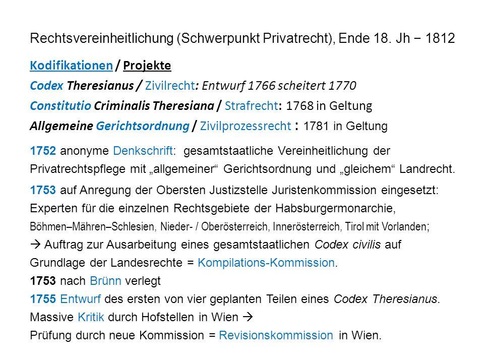 Rechtsvereinheitlichung (Schwerpunkt Privatrecht), Ende 18. Jh − 1812