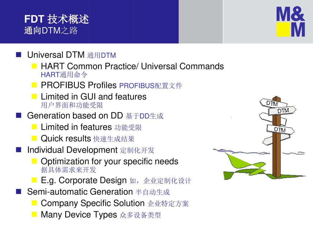 FDT 技术概述 通向DTM之路 Universal DTM 通用DTM