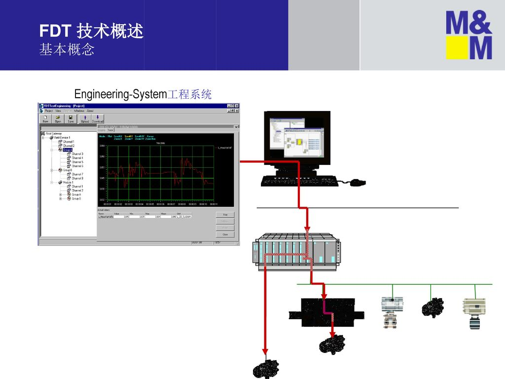 Engineering-System工程系统