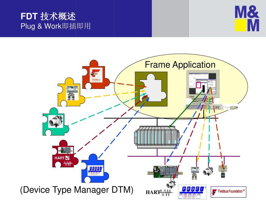 FDT 技术概述 Plug & Work即插即用