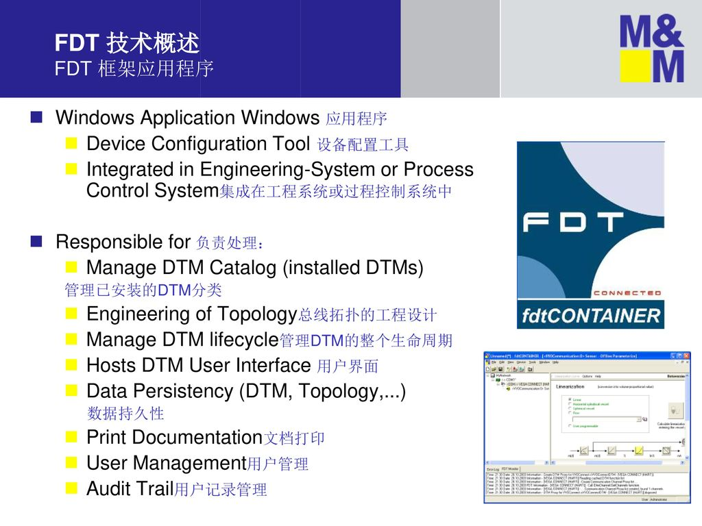 FDT 技术概述 FDT 框架应用程序 Windows Application Windows 应用程序