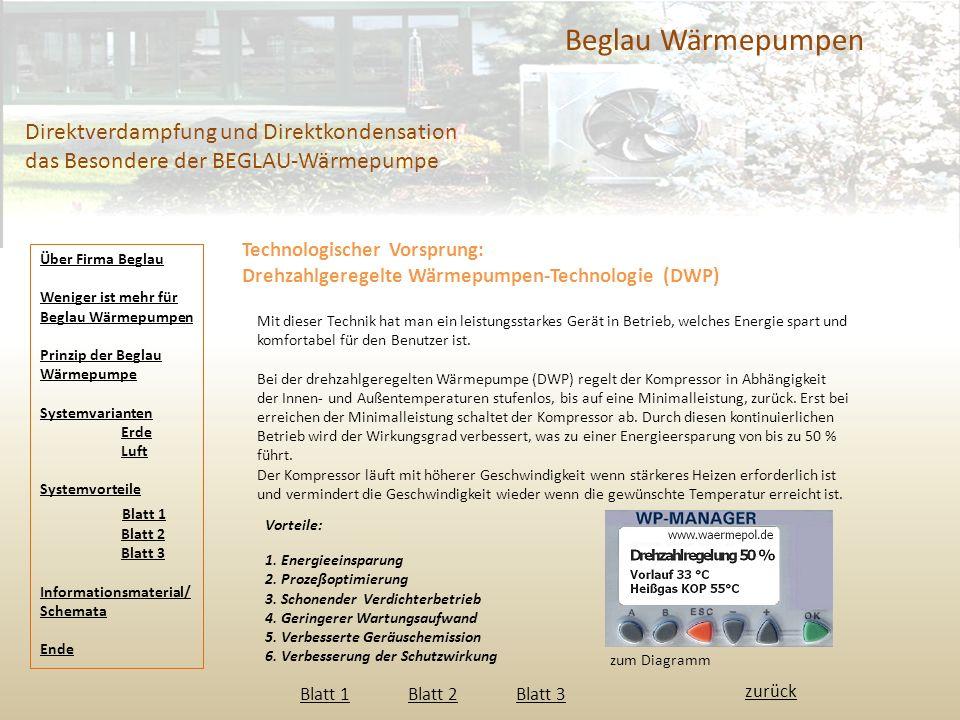 Beglau Wärmepumpen Direktverdampfung und Direktkondensation das Besondere der BEGLAU-Wärmepumpe. Technologischer Vorsprung: