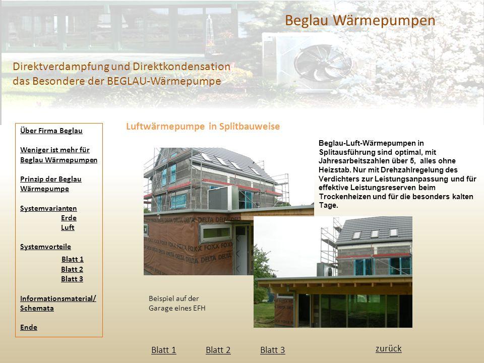Beglau Wärmepumpen Direktverdampfung und Direktkondensation das Besondere der BEGLAU-Wärmepumpe. Luftwärmepumpe in Splitbauweise.