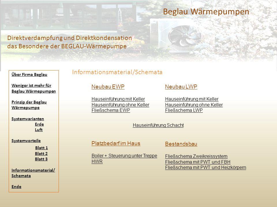 Beglau Wärmepumpen Direktverdampfung und Direktkondensation das Besondere der BEGLAU-Wärmepumpe. Informationsmaterial/Schemata.
