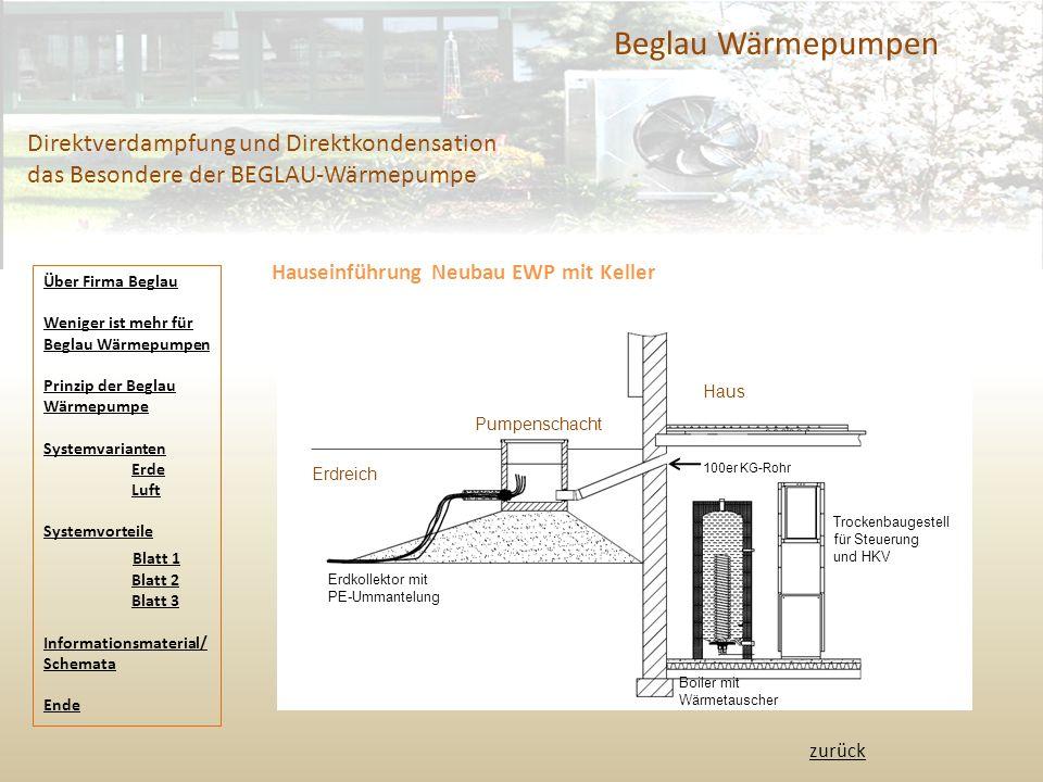Beglau Wärmepumpen Direktverdampfung und Direktkondensation das Besondere der BEGLAU-Wärmepumpe. Hauseinführung Neubau EWP mit Keller.