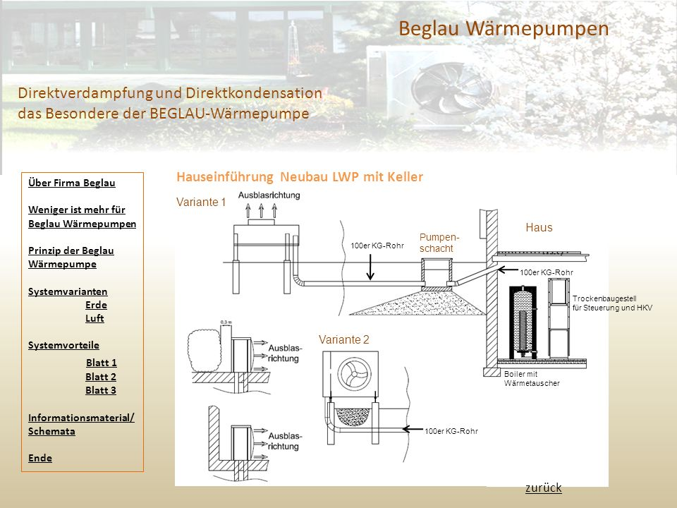 Beglau Wärmepumpen Direktverdampfung und Direktkondensation das Besondere der BEGLAU-Wärmepumpe. Hauseinführung Neubau LWP mit Keller.