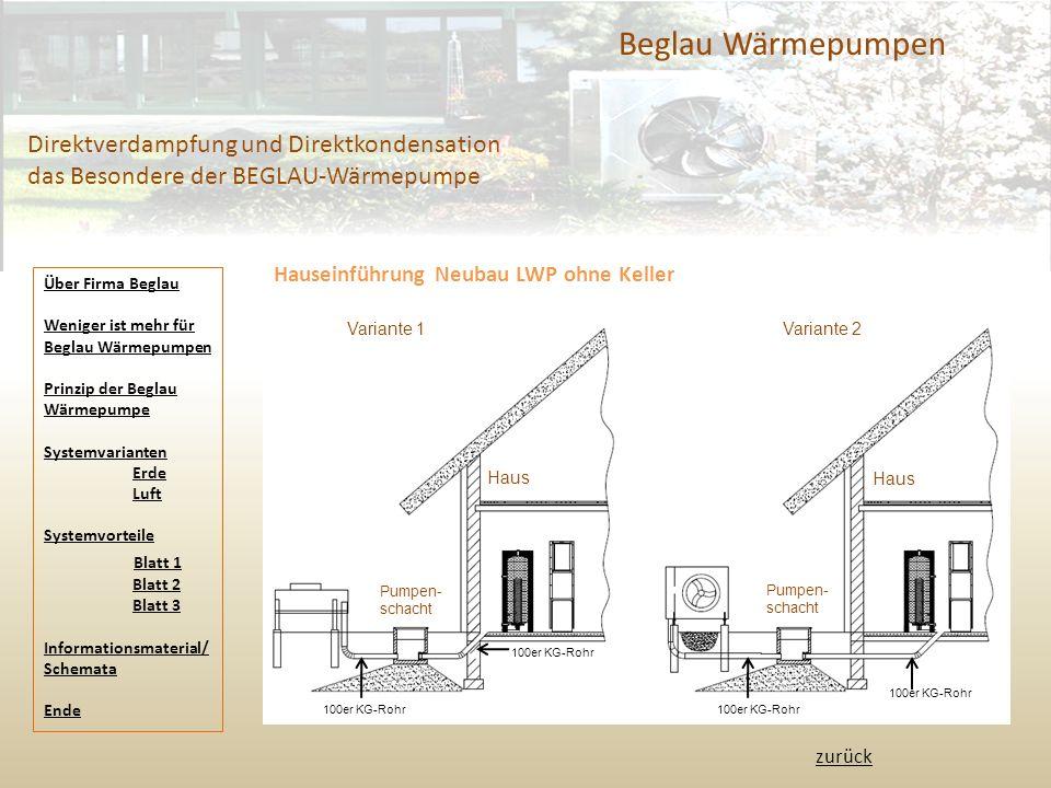 Beglau Wärmepumpen Direktverdampfung und Direktkondensation das Besondere der BEGLAU-Wärmepumpe. Hauseinführung Neubau LWP ohne Keller.