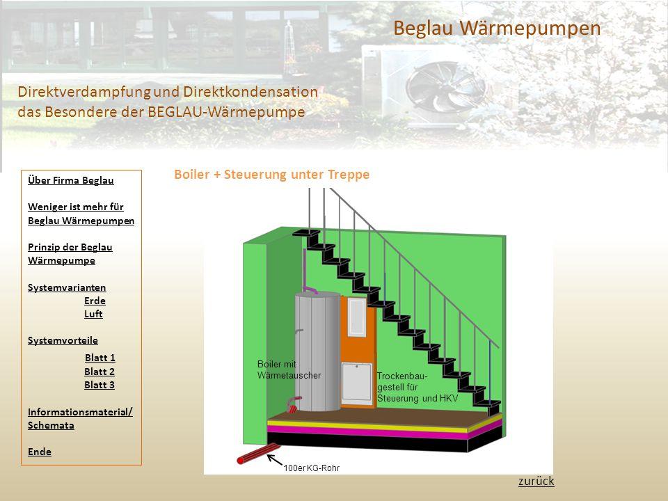 Beglau Wärmepumpen Direktverdampfung und Direktkondensation das Besondere der BEGLAU-Wärmepumpe. Boiler + Steuerung unter Treppe.