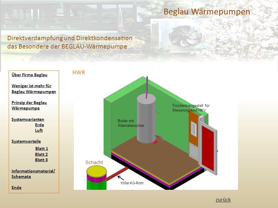 Beglau Wärmepumpen Direktverdampfung und Direktkondensation das Besondere der BEGLAU-Wärmepumpe. HWR.