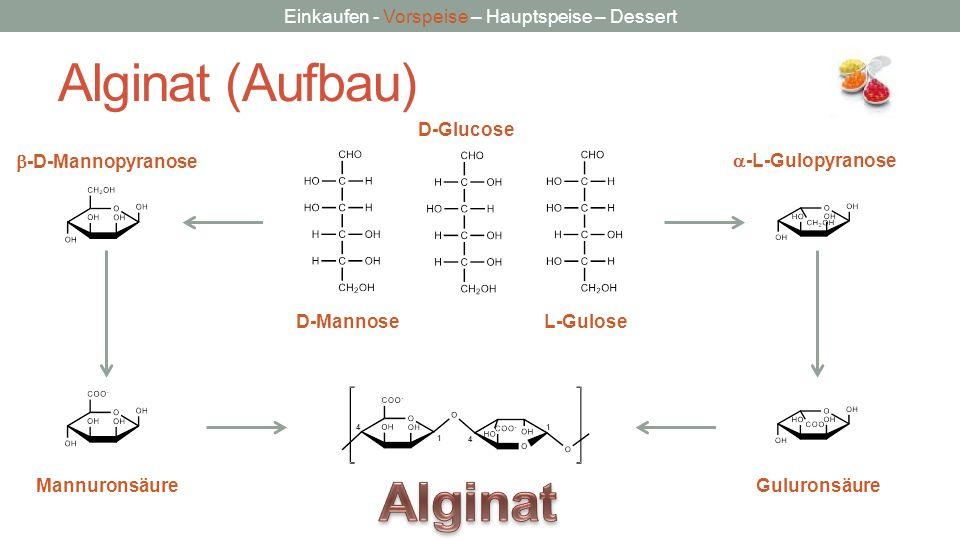 Alginat (Aufbau) Alginat D-Glucose -D-Mannopyranose D-Mannose