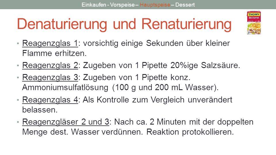 Denaturierung und Renaturierung