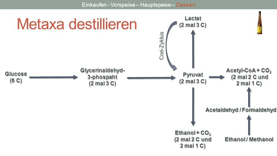 Acetaldehyd / Formaldehyd