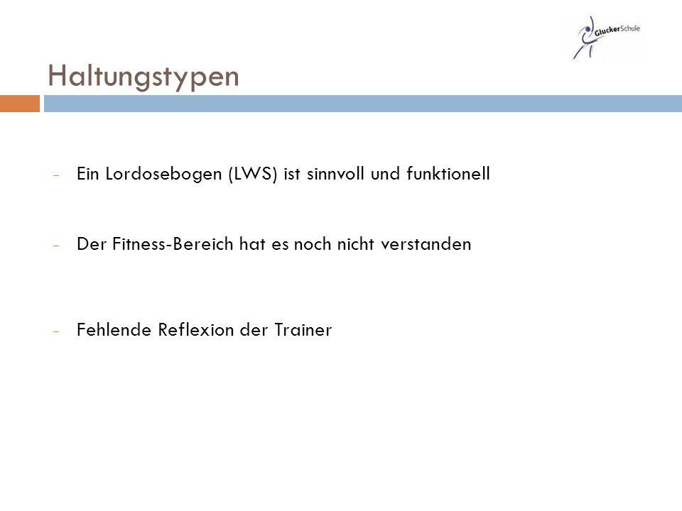 Haltungstypen Ein Lordosebogen (LWS) ist sinnvoll und funktionell