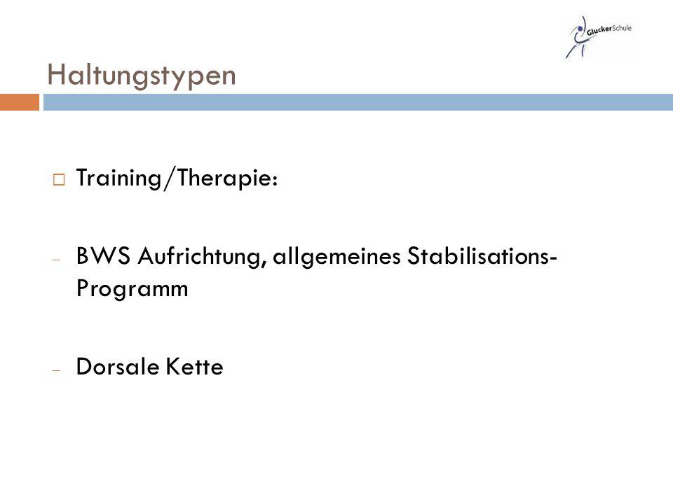 Haltungstypen Training/Therapie: