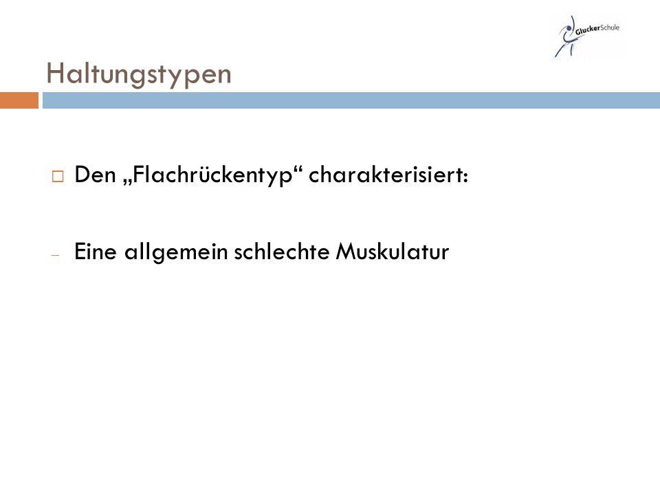 """Haltungstypen Den """"Flachrückentyp charakterisiert:"""