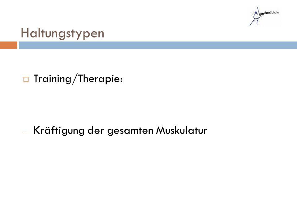 Haltungstypen Training/Therapie: Kräftigung der gesamten Muskulatur