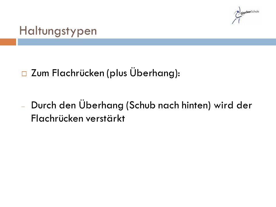 Haltungstypen Zum Flachrücken (plus Überhang):
