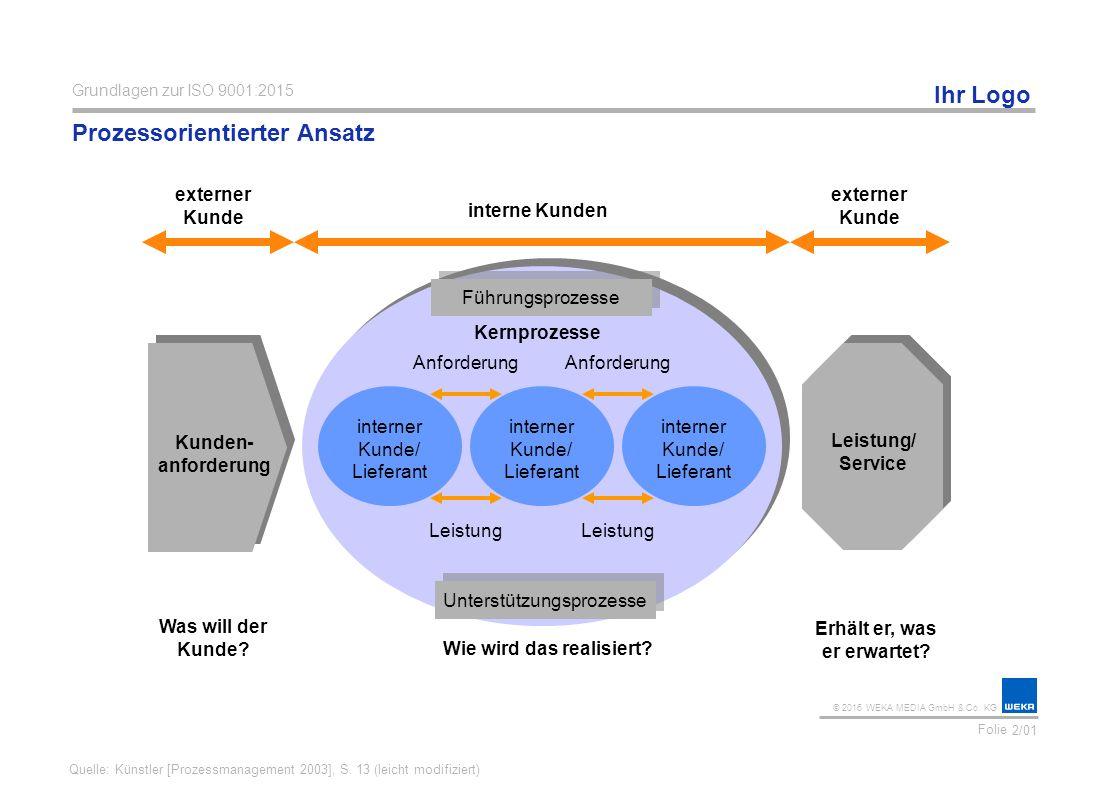 Prozessorientierter Ansatz