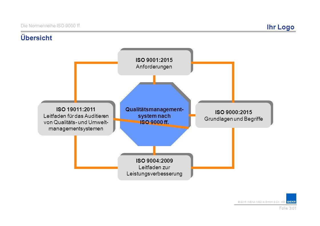 Qualitätsmanagement-system nach ISO 9000 ff.