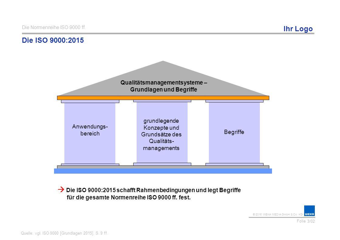 Qualitätsmanagementsysteme – Grundlagen und Begriffe