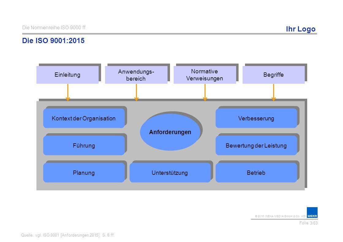 Die ISO 9001:2015 Einleitung Anwendungs- bereich