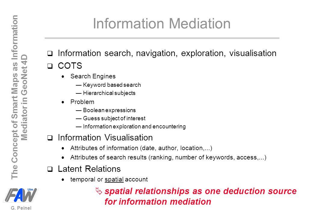 Information Mediation