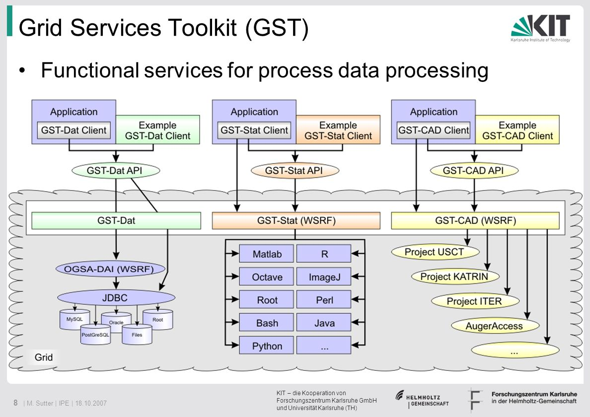 Grid Services Toolkit (GST)
