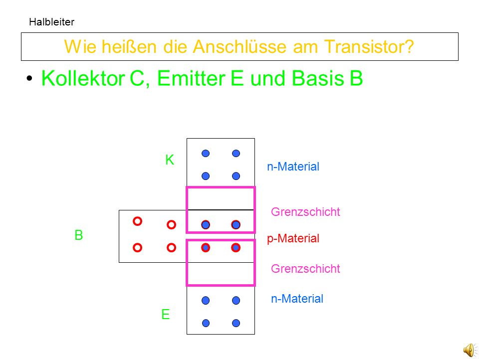 Wie heißen die Anschlüsse am Transistor