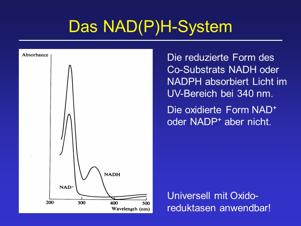 Das NAD(P)H-System Die reduzierte Form des Co-Substrats NADH oder NADPH absorbiert Licht im UV-Bereich bei 340 nm.
