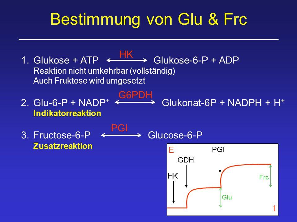 Bestimmung von Glu & Frc