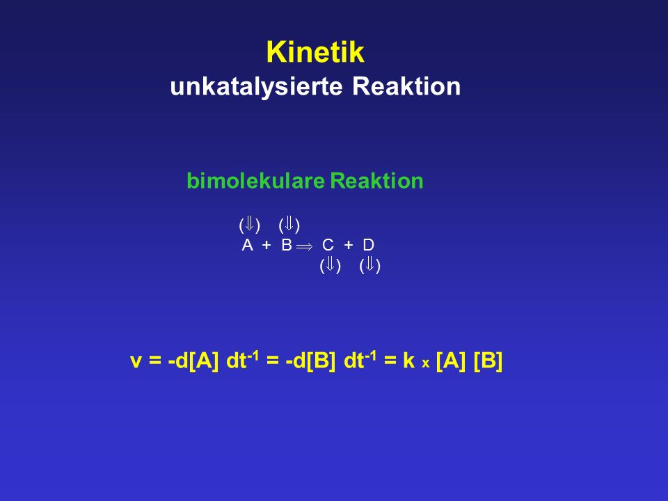unkatalysierte Reaktion
