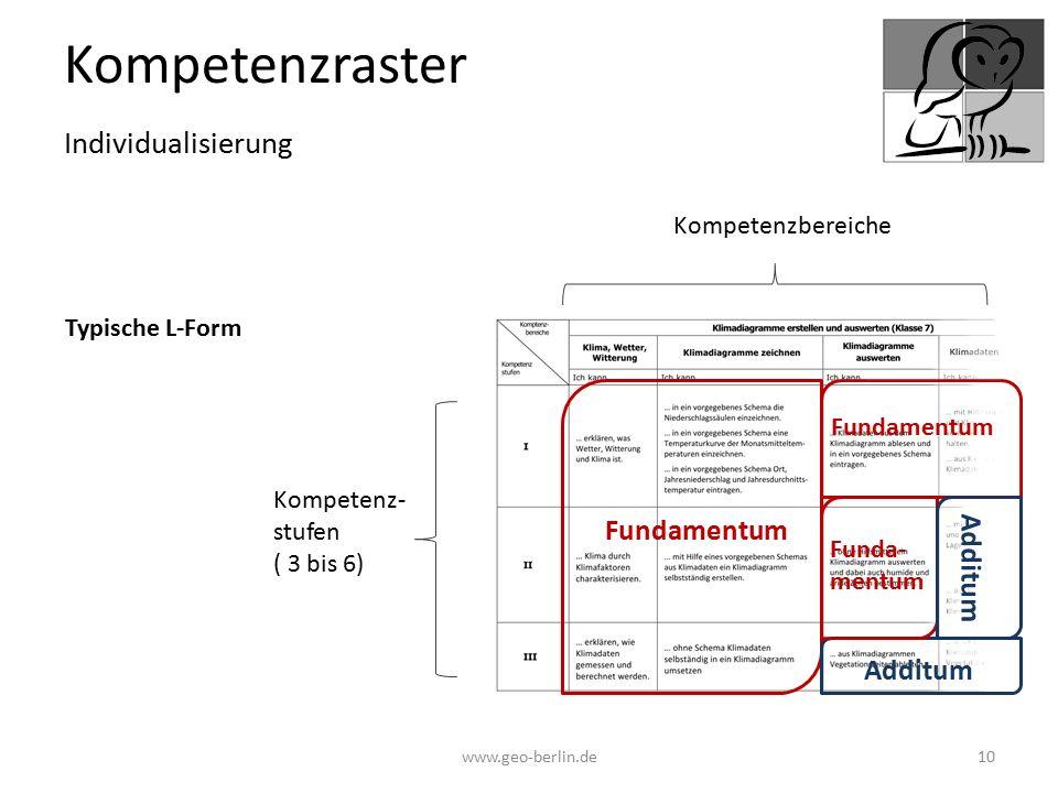 Kompetenzraster Individualisierung