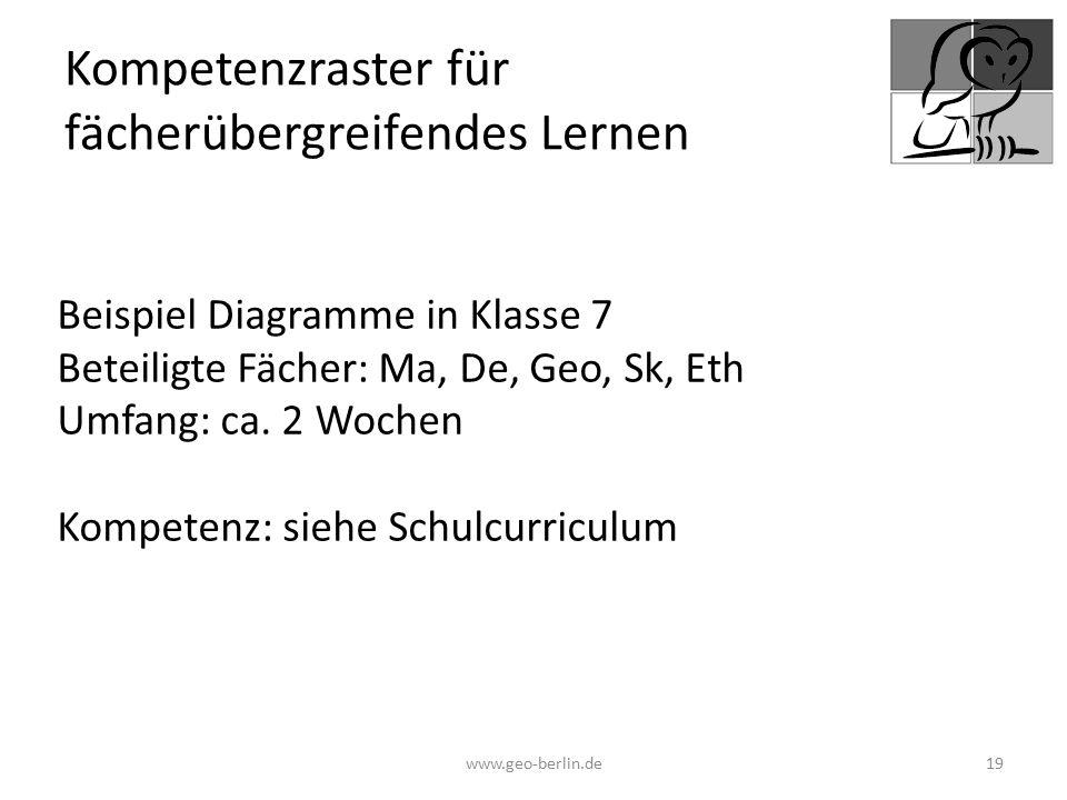Kompetenzraster für fächerübergreifendes Lernen