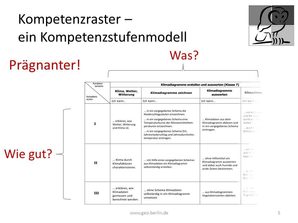 Kompetenzraster – ein Kompetenzstufenmodell