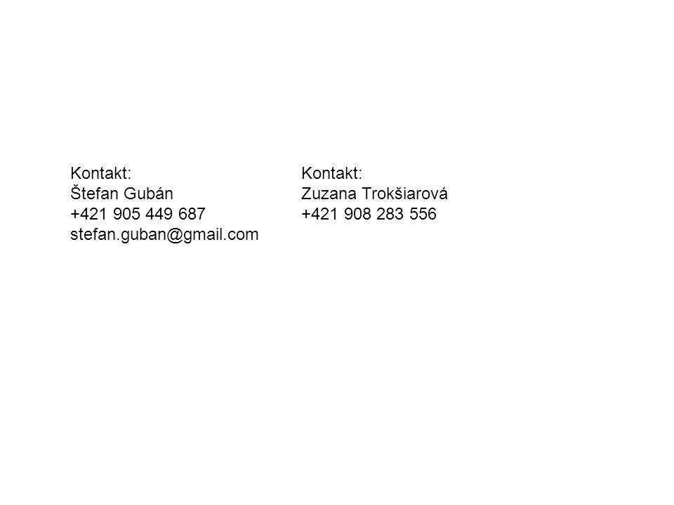 Kontakt: Štefan Gubán. +421 905 449 687. stefan.guban@gmail.com.