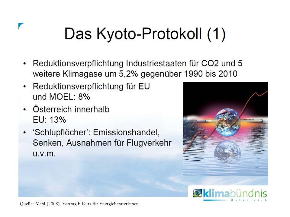 Quelle: Mehl (2008), Vortrag F-Kurs für EnergieberaterInnen