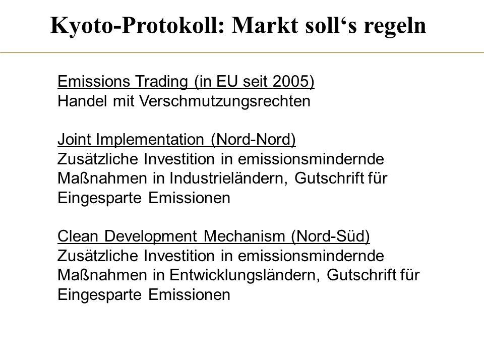 Kyoto-Protokoll: Markt soll's regeln