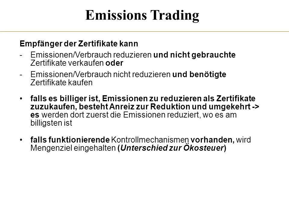 Emissions Trading Empfänger der Zertifikate kann