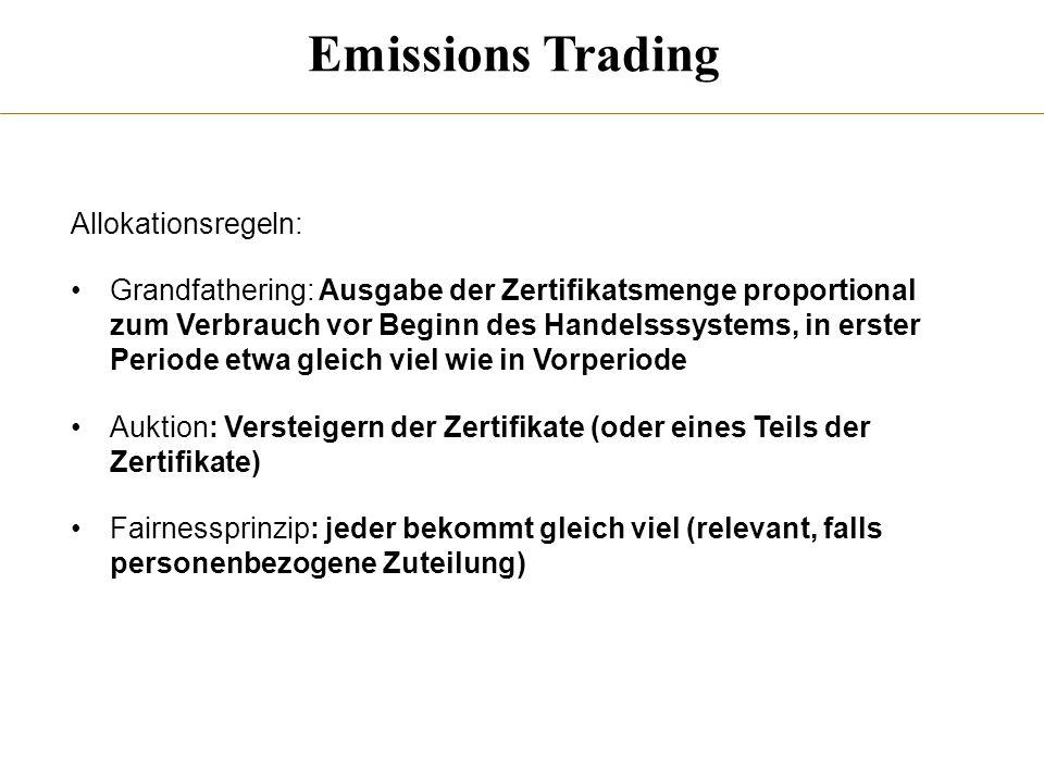 Emissions Trading Allokationsregeln: