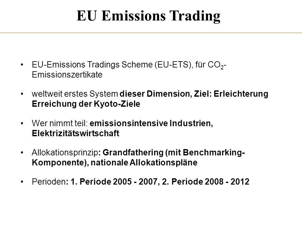 EU Emissions Trading EU-Emissions Tradings Scheme (EU-ETS), für CO2- Emissionszertikate.