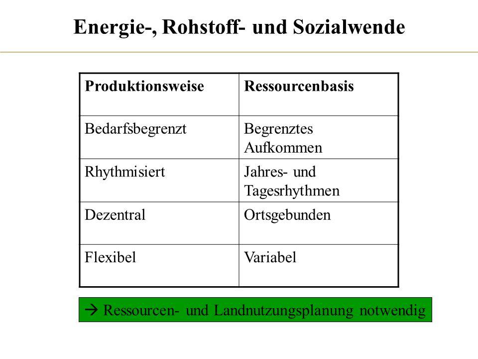 Energie-, Rohstoff- und Sozialwende