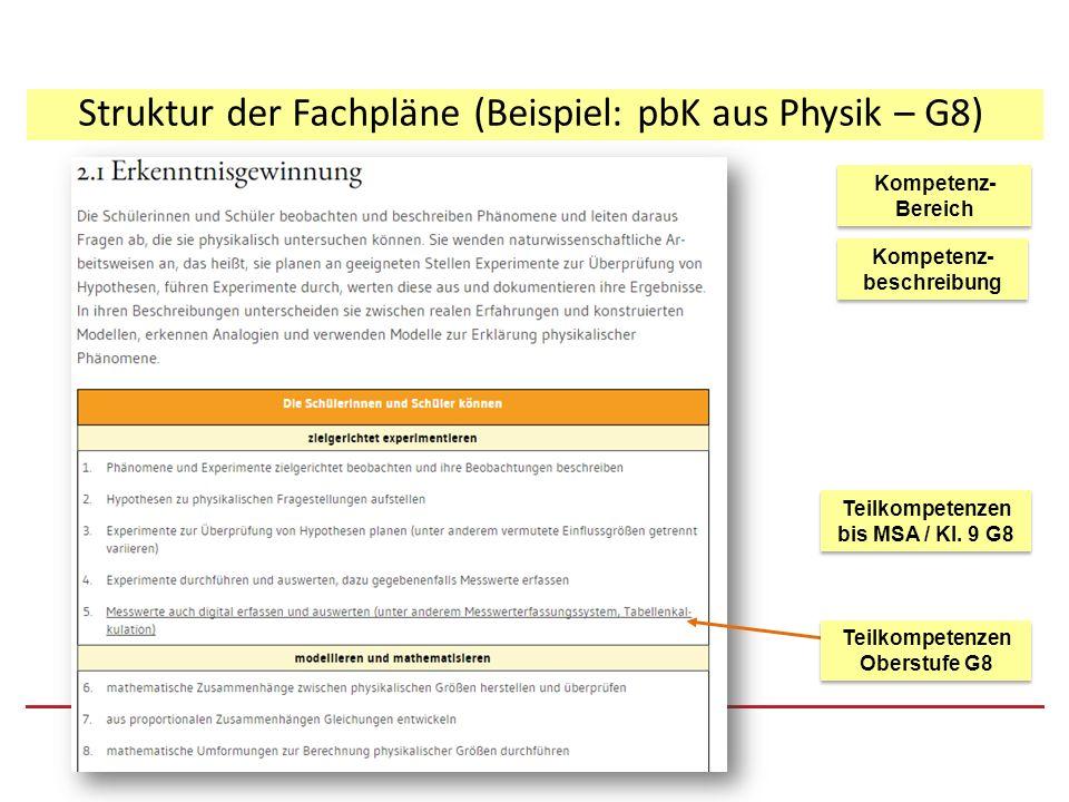 Kompetenz-beschreibung Teilkompetenzen bis MSA / Kl. 9 G8